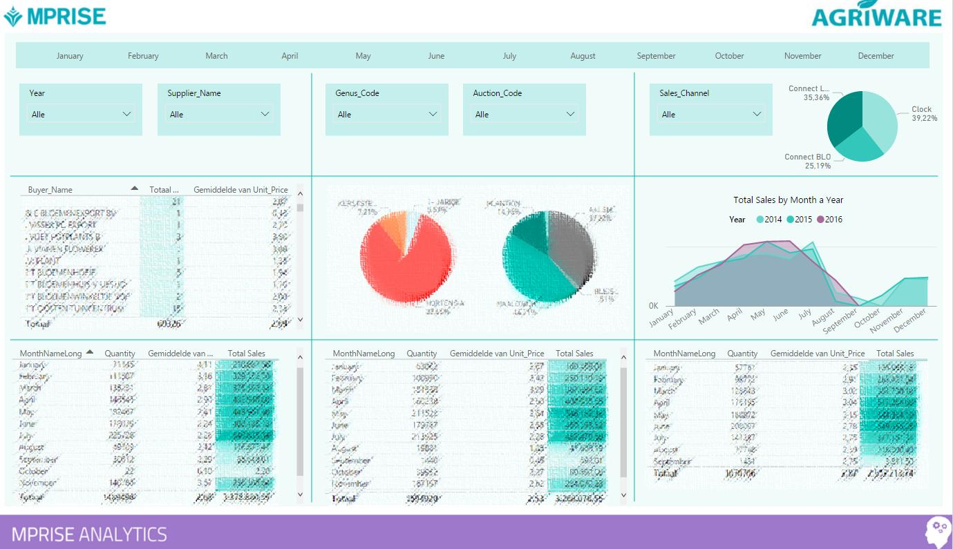 Sales_Analysis.png