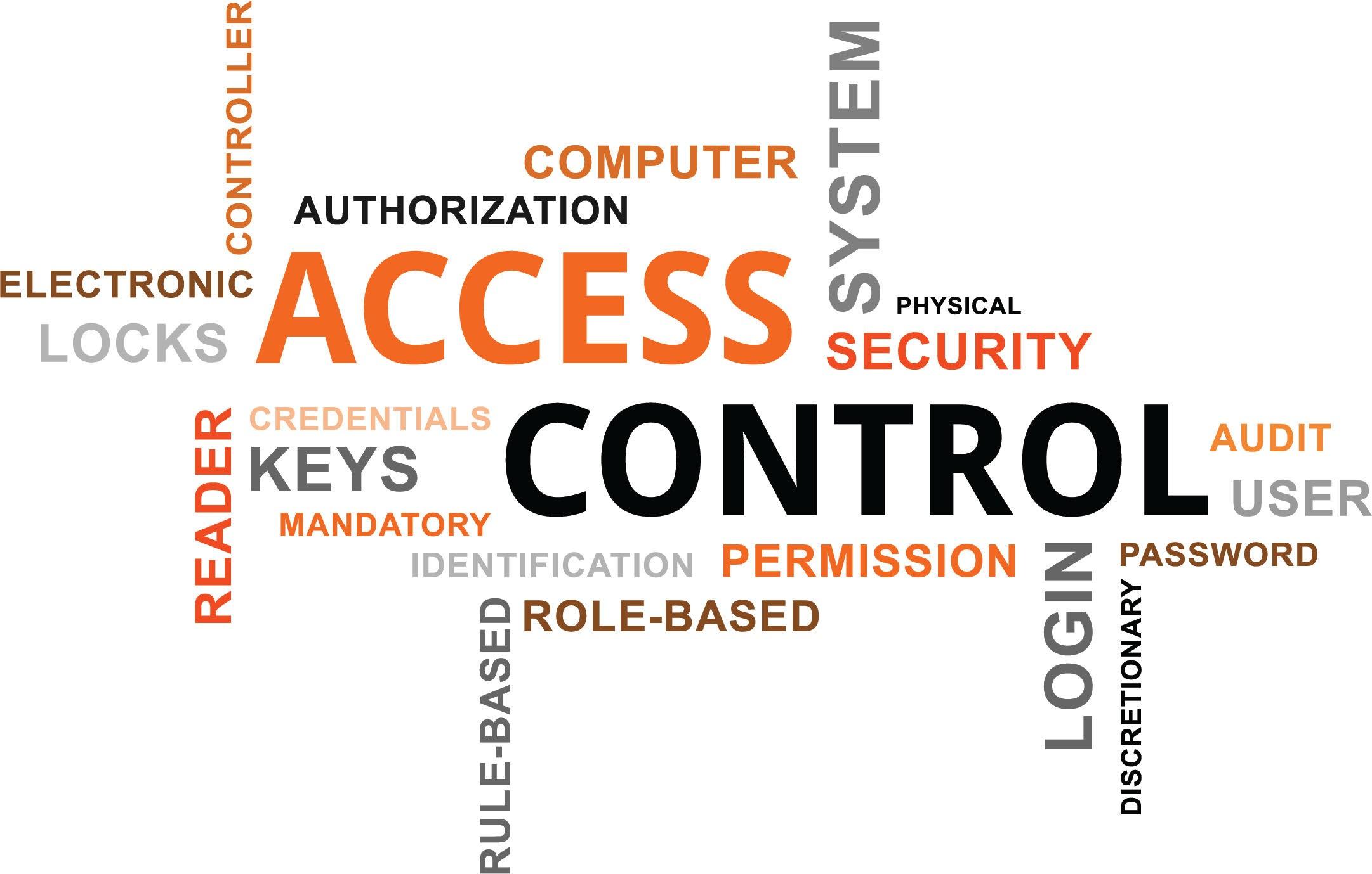 Inzicht en controle op licenties en risico's (Autorisaties)